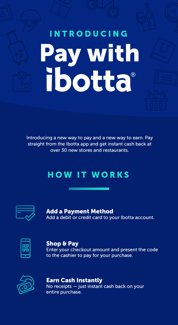 what is pay with Ibotta